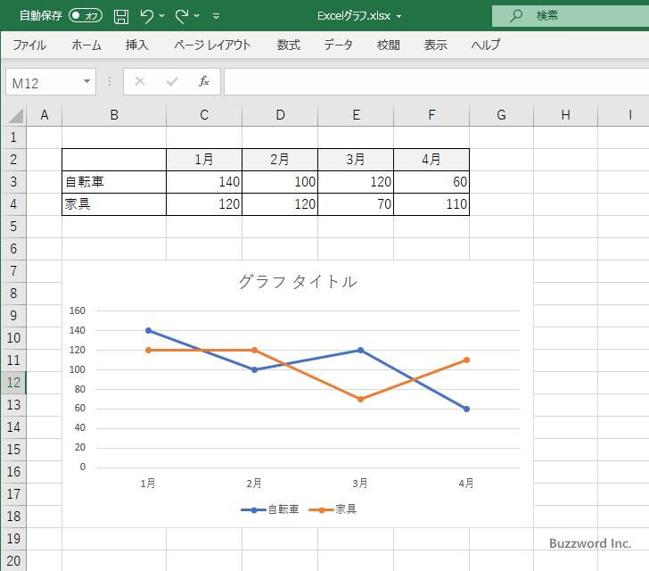 エクセル グラフ 基準 線
